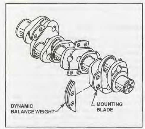 BALANCE statically balanced Dynamic balance dynamic damper Figure 1-12. Movable counterweights serve( 為了要