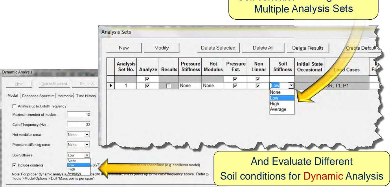And Evaluate Different Soil conditions for Dynamic Analysis