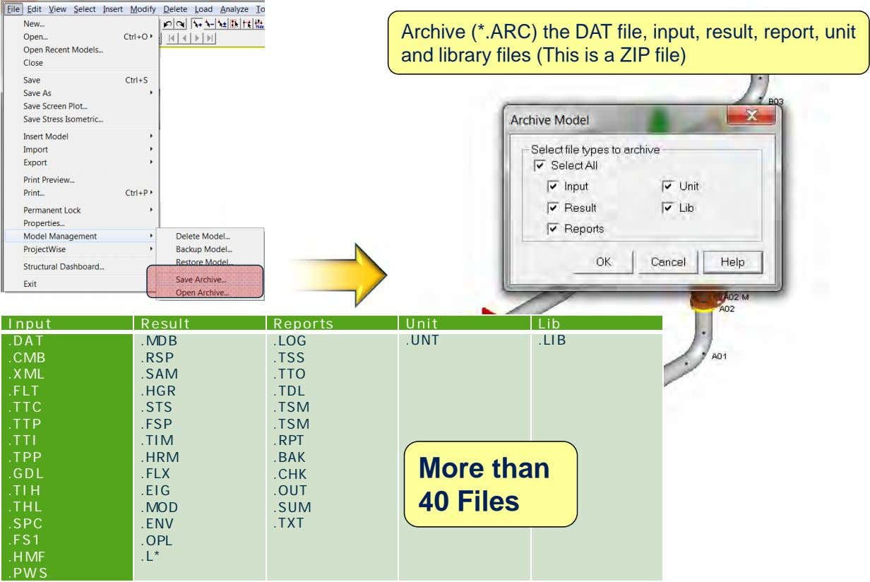 Archive (*.ARC) the DAT file, input, result, report, unit and library files (This is a