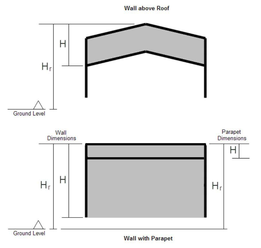 Engineers Handbooks (BS) • Roof height (H) – is taken as the difference between highest point
