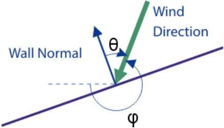 Wind Modeling Handbook Wall Zones Wall Type We assess each wall panel to determine if it