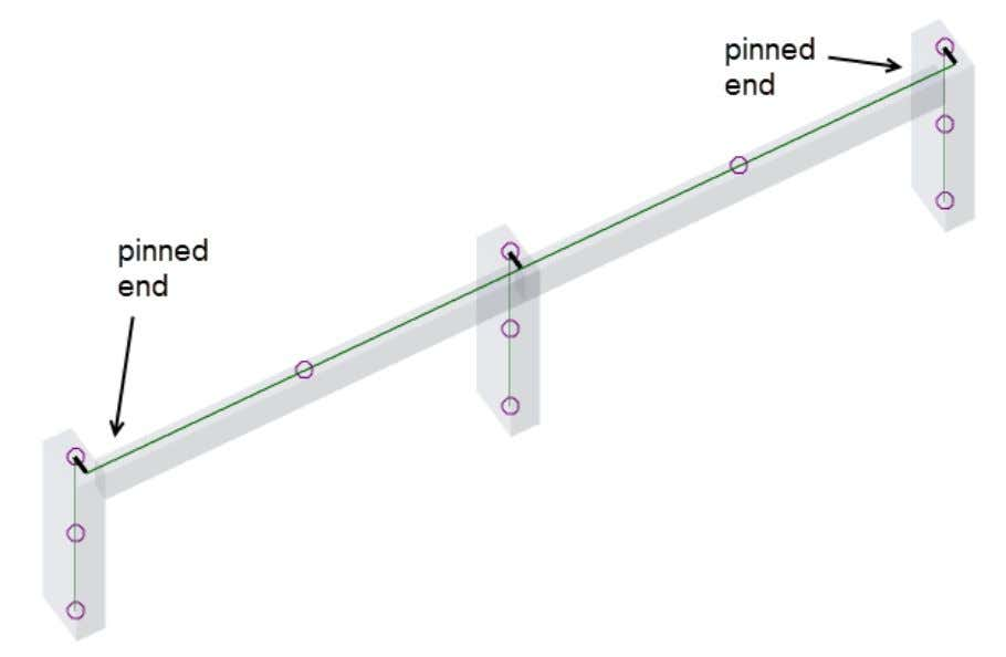Engineers Handbooks (BS) The beam bending moment diagram is as follows: Rigid Zones Applied (0%) For