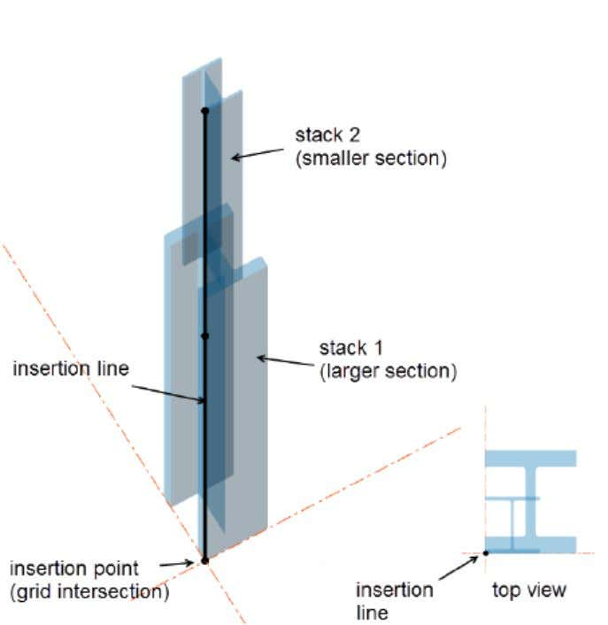 Engineers Handbooks (BS) Each steel column solver element is created between its insertion points. Its position