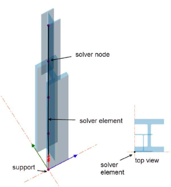 Solver Model Handbook This is different to the approach adopted for a Concrete column solver elements