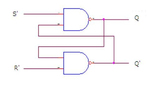 "Vout=0V(Logic LOW) J. Logic Diagram of S'R' NAND Latch Table 3. Truth Table of S""R"" NAND"