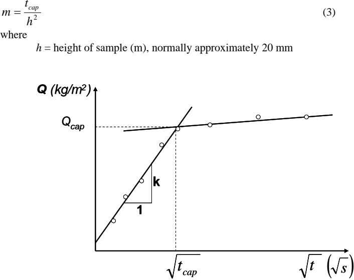 t cap m  (3) h 2 where h = height of sample (m), normally