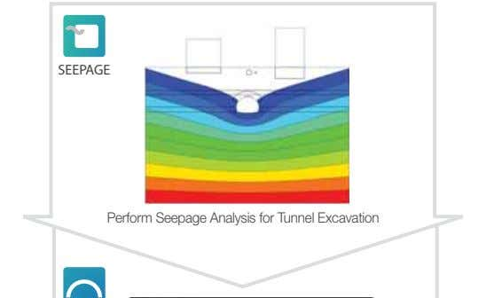 SEEPAGE Perform Seepage Analysis for Tunnel Excavation