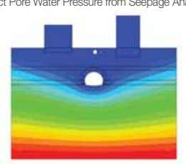 TUNNEL Extract Pore Water Pressure from Seepage Analysis Reflect Pore Water Pressure Results into Stress Analysis