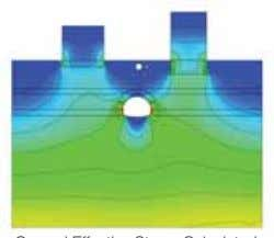 Pressure from Seepage Analysis Reflect Pore Water Pressure Results into Stress Analysis Ground Effective Stress Calculated