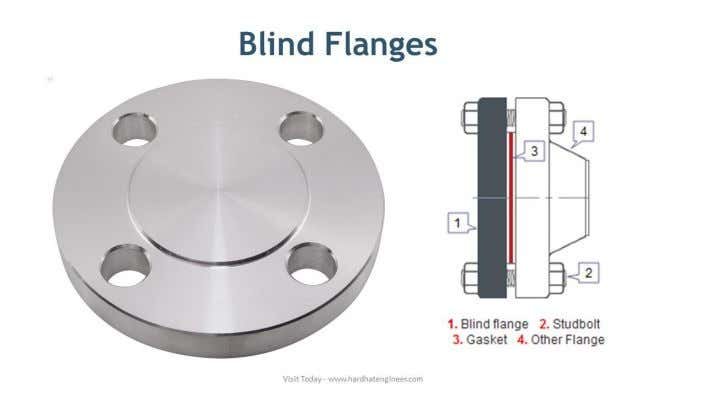 flanges are also used as a manhole cover in the vessel. Visit for free piping study