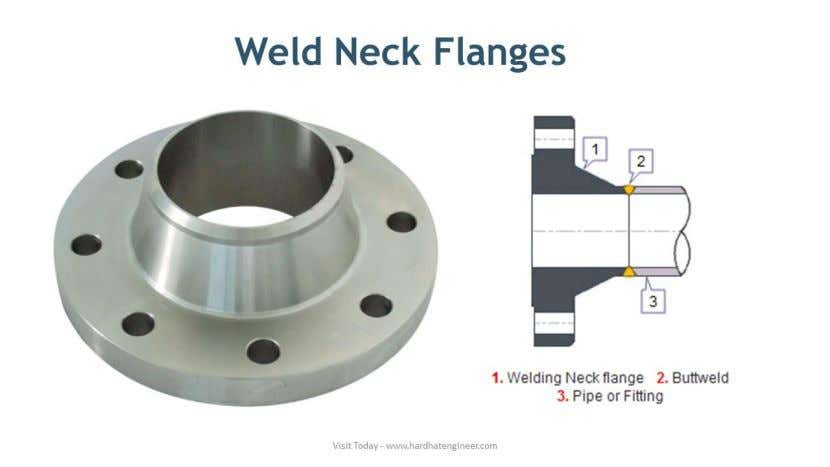 Bulky & costly with respect to other types of flange. Blind Flanges The blind flange is