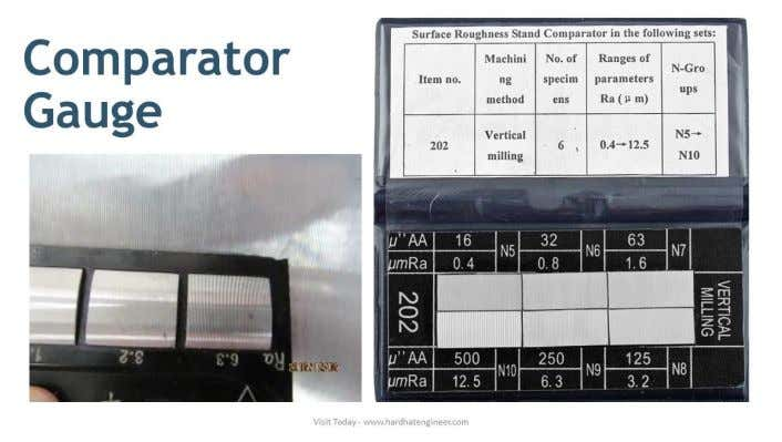 see the how gauge is used to verify the value of serration. Visit for free piping