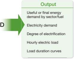 Output Useful or final energy demand by sector/fuel Electricity demand Degree of electrification Hourly electric
