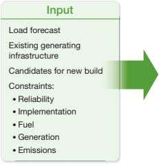 Input Load forecast Existing generating infrastructure Candidates for new build Constraints: ● Reliability ●