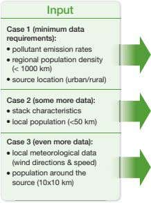 Input Case 1 (minimum data requirements): ● pollutant emission rates ● regional population density (<