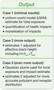 Output Case 1 (minimal results): ● uniform world model (UWM) estimate for total exposure ●