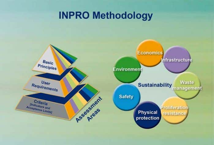 "for any industrial facility used for similar purposes"". The INPRO Methodology includes seven areas to assess"