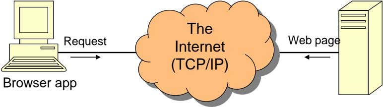 The Request Web page Internet (TCP/IP) Browser app