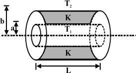 TYPE 1. b  a Thermal resistance of (s) 4 Kab  One mole of monoatomic
