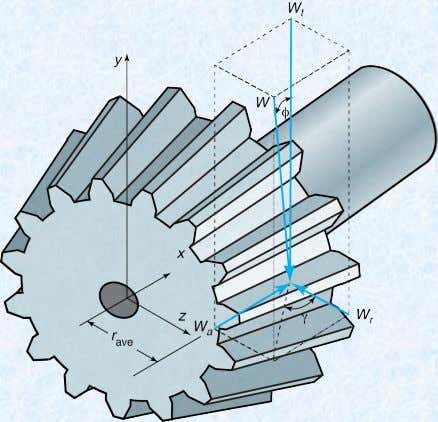 Bevel(Gear(Forces: Figure(15.8:((Forces(acting(on(a(bevel(gear.: Fundamentals of Machine Elements, 3 r d ed.