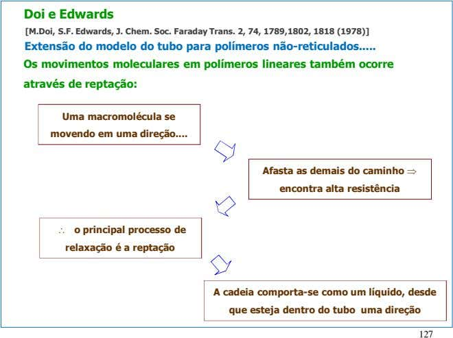 Doi e Edwards [M.Doi, S.F. Edwards, J. Chem. Soc. Faraday Trans. 2, 74, 1789,1802, 1818