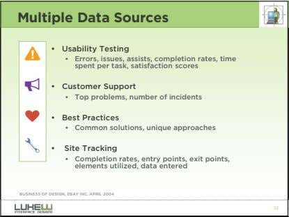 Multiple Data Sources • Usability Testing • Errors, issues, assists, completion rates, time spent per