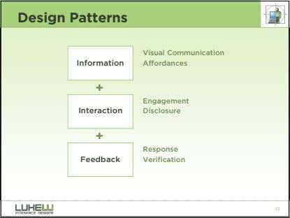 Design Patterns Visual Communication Information Affordances + Engagement Interaction Disclosure + Response