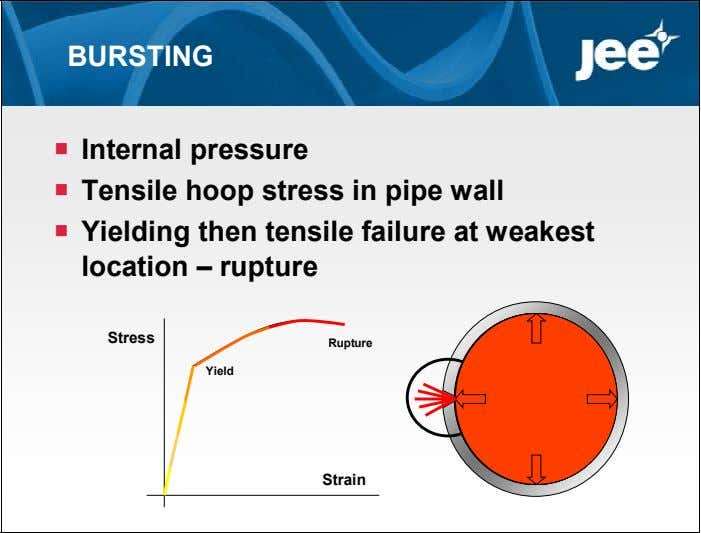 BURSTING  Internal pressure  Tensile hoop stress in pipe wall  Yielding then tensile