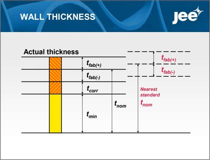 WALL THICKNESS Actual thickness t fab(+) t fab(+) t fab(-) t fab(-) Nearest t corr
