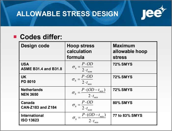 ALLOWABLE STRESS DESIGN  Codes differ: Design code Hoop stress Maximum calculation allowable hoop formula