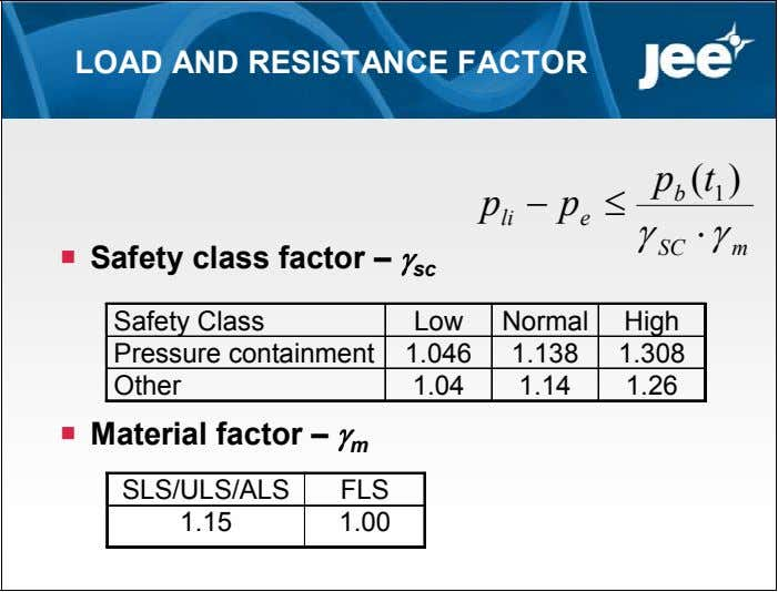 LOAD AND RESISTANCE FACTOR p ( t ) b 1 p  p  li