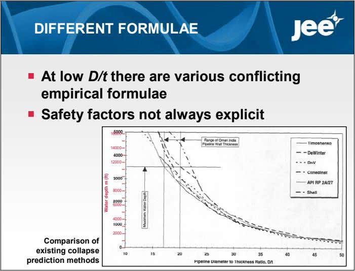 DIFFERENT FORMULAE  At low D/t there are various conflicting empirical formulae  Safety factors