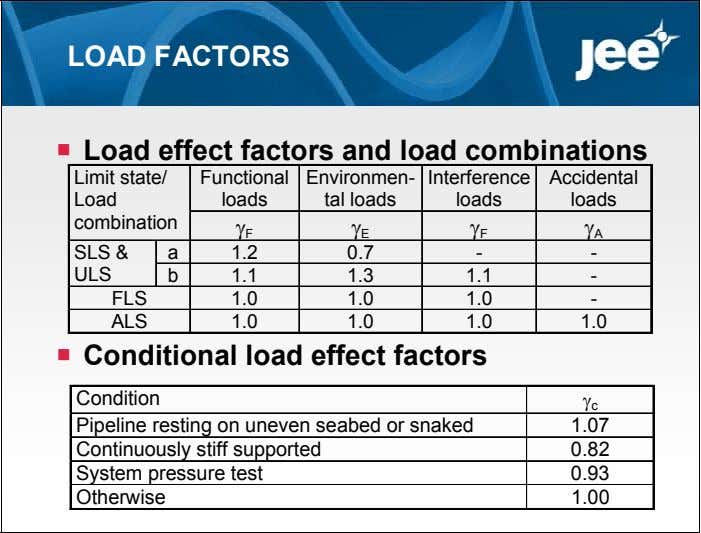 LOAD FACTORS  Load effect factors and load combinations Limit state/ Functional Environmen- Interference