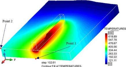 both the pre-heating temperature and the cooling rate Fig. 10. The temperature fi eld of both