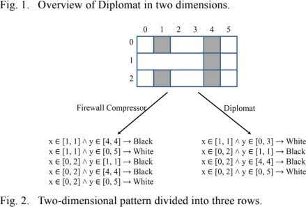 Fig. 1. Overview of Diplomat in two dimensions. Fig. 2. Two-dimensional pattern divided into three