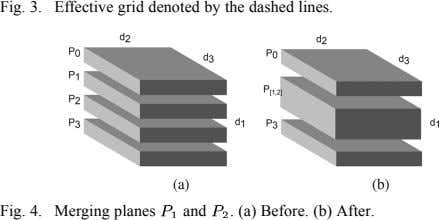 Fig. 3. Effective grid denoted by the dashed lines. Fig. 4. Merging planes and .