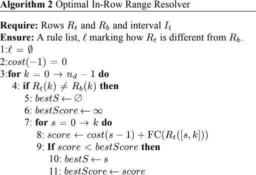 Algorithm 2 Optimal In-Row Range Resolver Require: Rows and and interval Ensure: A rule list,