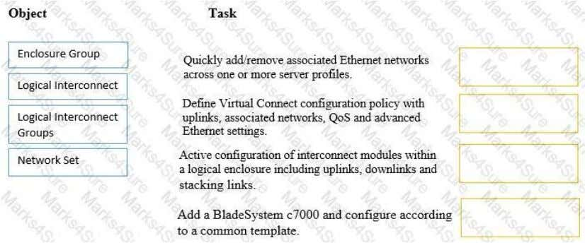 the HPE OneView interconnect module state to its definition Order Network Set   Logical Interconnect
