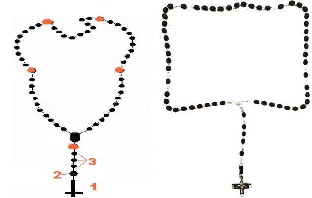 the circle of the Satanic Rosary and back to the beginning. Which prayers to say on