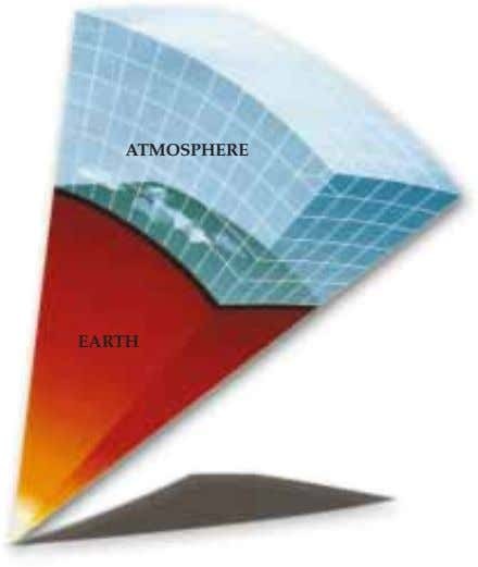 ATMOSPHERE EARTH