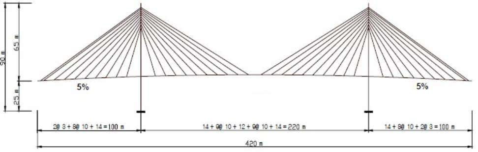 composite girder are equivalent to that of the beam. Fig.1 Schematic plan of Xing Jia bridg