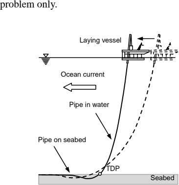 problem only. Laying vessel Ocean current Pipe in water Pipe on seabed TDP Seabed