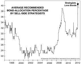 strategists absolutely love bonds, recommending on average the highest-ever percentage allocation— nearly 40%. 9 e607653