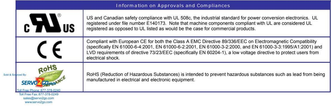 Information on Approvals and Compliances US and Canadian safety compliance with UL 508c, the industrial