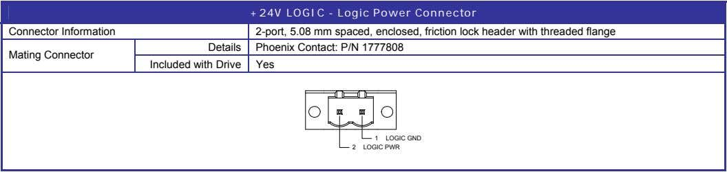 +24V LOGIC - Logic Power Connector Connector Information 2-port, 5.08 mm spaced, enclosed, friction lock