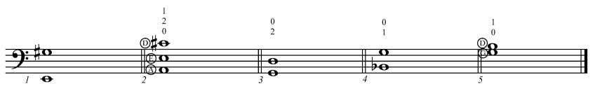 open E string. Example 4.1. Intervals utilizing open strings The left hand technique for voicing double