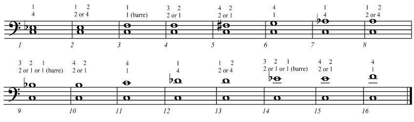 interval. Example 4.2. Transposable double stop intervals Major third. The interval of a major third may