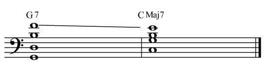 major. Example 5.1. Seventh to third resolution in C major. This seventh-to-third motion is common harmonic