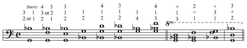 Transposable minor chord voicings illustrated in G minor. Dominant chords. Dominant chords may be voiced and