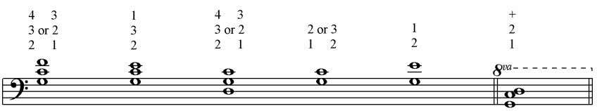 6.4. Transposable suspended chord voicings illustrated in G. Diminished chords. Diminished chords may be voiced and